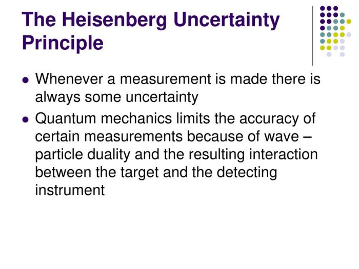 the+heisenberg+uncertainty+principle